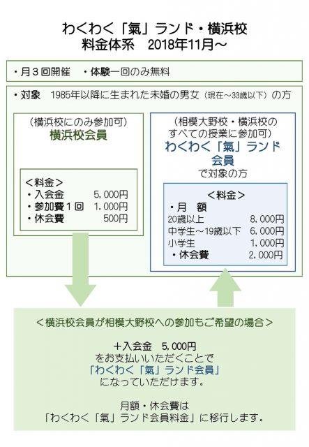 横浜校料金体系